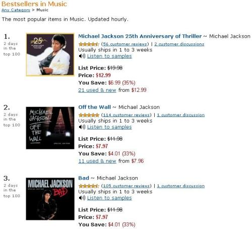 Jacko records de ventas en Amazon!